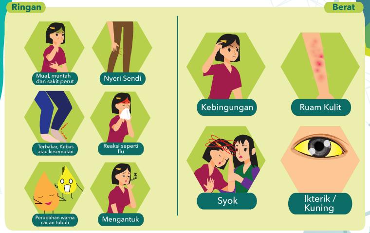 Gambar Ilustrasi Tabel Efek Samping Obat TPT