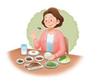 Ilustrasi Menu Rekomendasi Pasien TBC